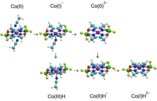 pcet_catalysts_1